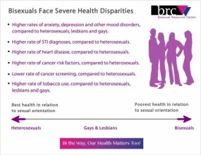 Bi health disparities BHAM